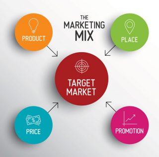 Marketing mix : la recette magique